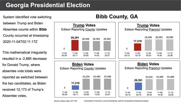 Bibb County Georgia