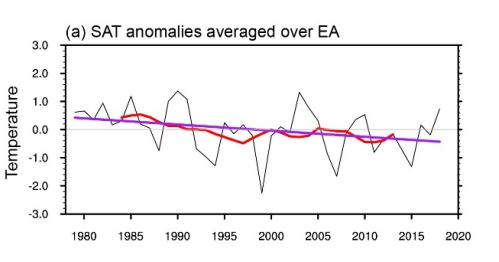 antarctica cooling summers
