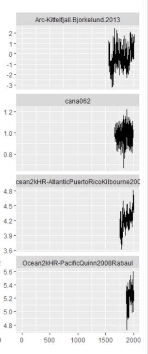 Coral Temperature Proxies