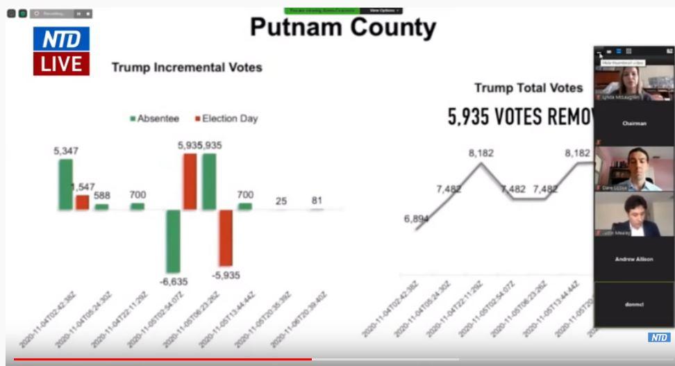 Georgia vote flipping live