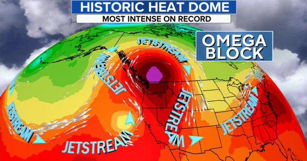 Omega block, Jetstream, heatdome