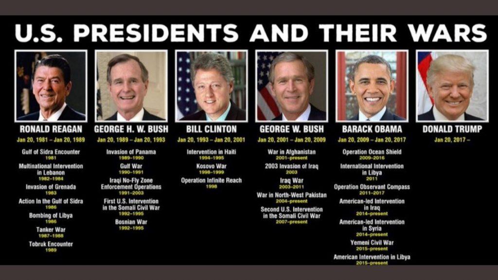 US Presidents and their Wars, a list. Reagan, Bush, Clinton, Bush, Obama, Trump.